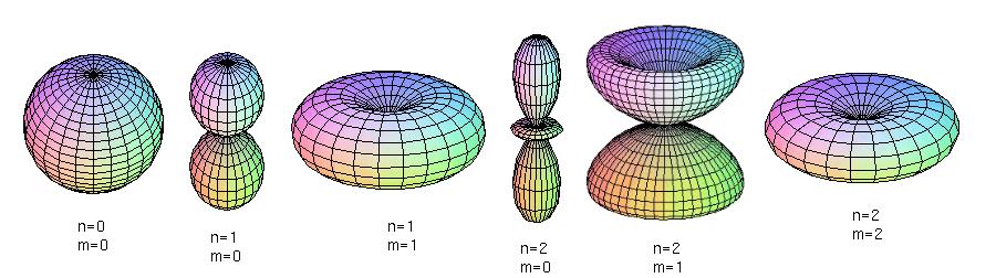 量子力学(2004年)講義録・第14...
