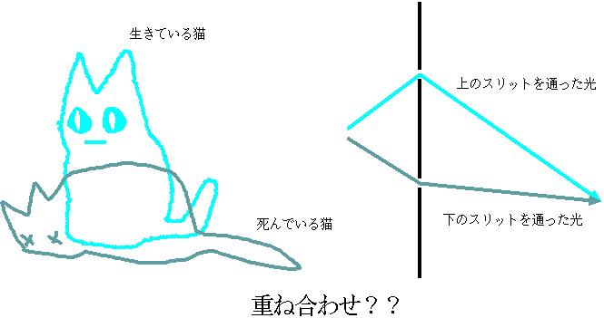 665x351(5172bytes)